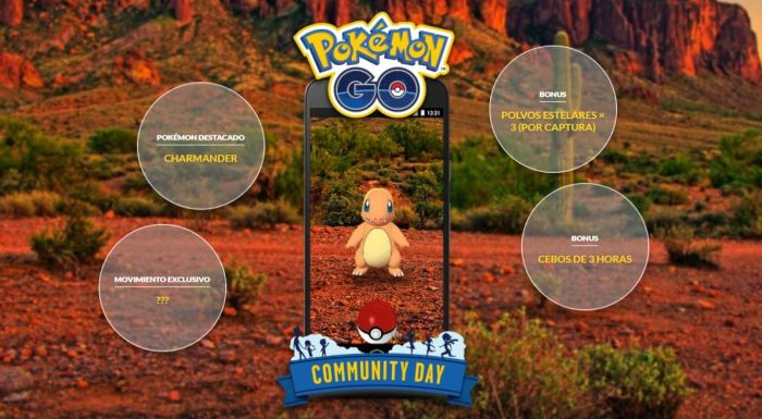 POKEMON_GO_COMMUNITY DAY_05_CHARMANDER